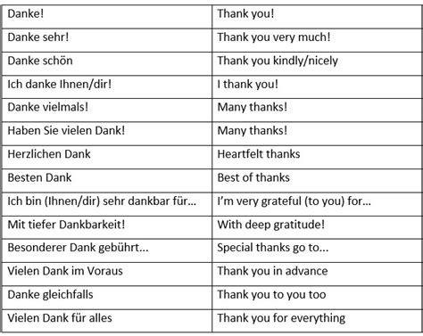 Thank You Letter To In German How To Say Quot Thank You Quot In German In Many Different Ways