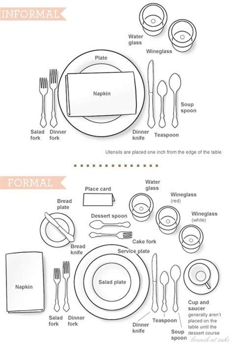 table place setting table place setting diagram entertaining b a s blog