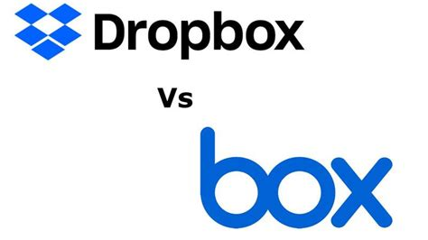 dropbox vs box dropbox vs box what s the best cloud storage for your