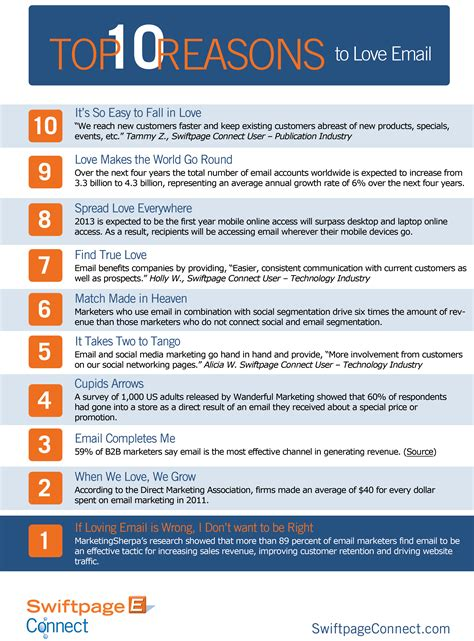 10 Top Reasons Why by 10 Reasons Why I You List Www Pixshark Images