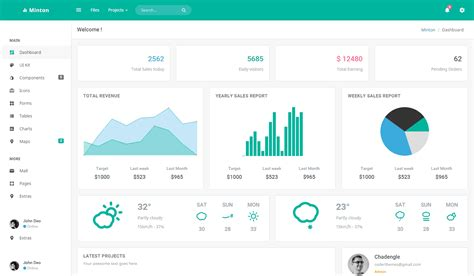 templates bootstrap frontend minton bootstrap admin dashboard frontend html template