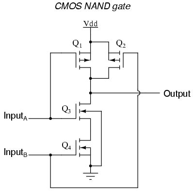 transistor nand gate schematic cmos gate circuitry logic gates electronics textbook