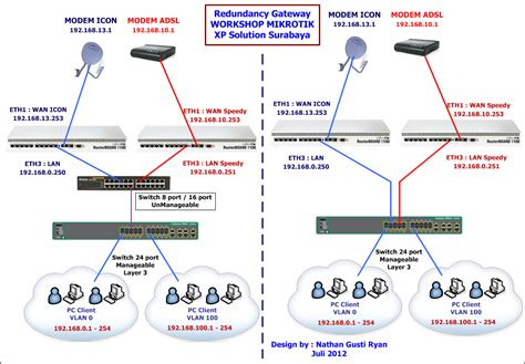 Network Device Tool Hex Rb750gr2 Load Balancing Router Mikrotik Best Router 2017