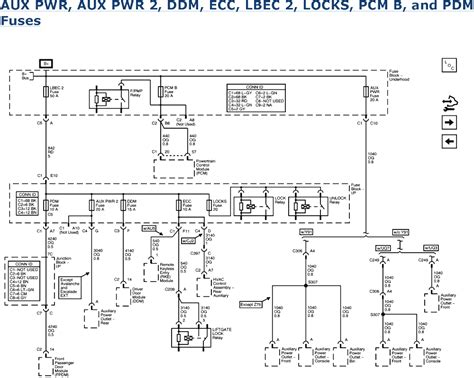 wiring diagram 2004 gmc ireleast with 2005 wiring diagram free template 1994 gmc 1500 wiring diagram radio to 2005 westmagazine net