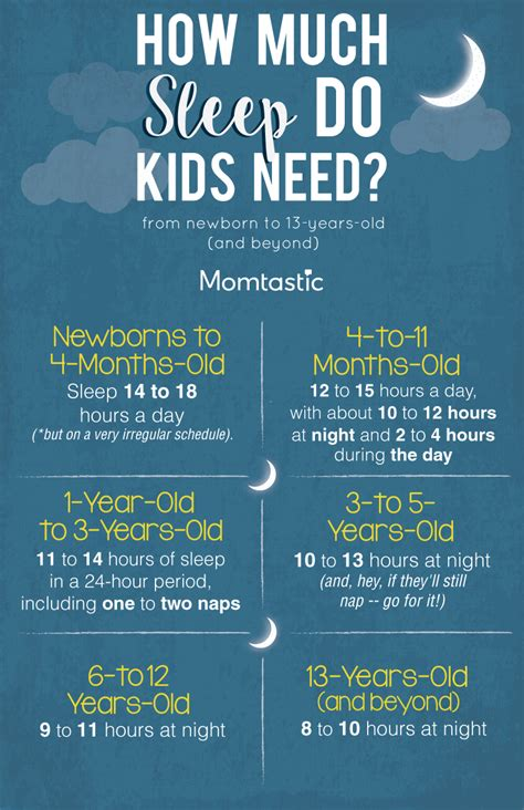 what time should a 3 year old go to bed how much sleep do kids need a guide by age
