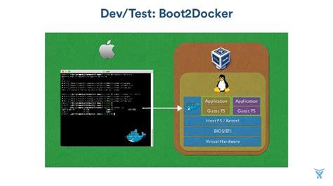 docker quick tutorial developerweek 2015 a practical introduction to docker