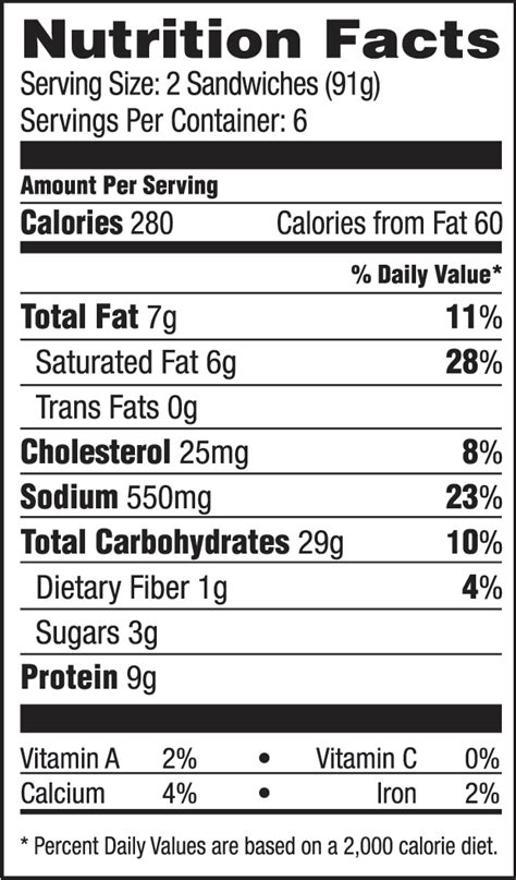 Mini Sausage Biscuits Nutrition Facts - Nutrition Ftempo Arby S Nutritional Information