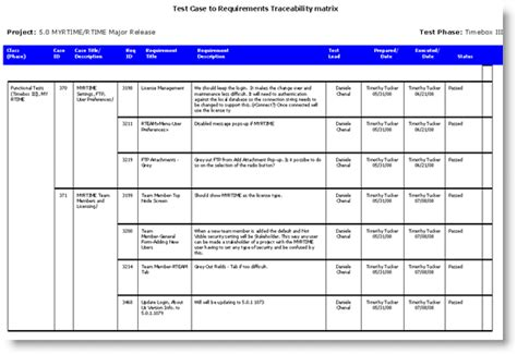 traceability matrix template for test cases requirements traceability matrix template pdf