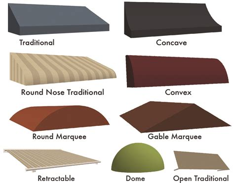 types of awnings awning types nola awning