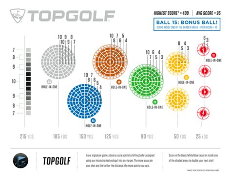 Top Golf Gift Card Target - topgolf the colony family eguide