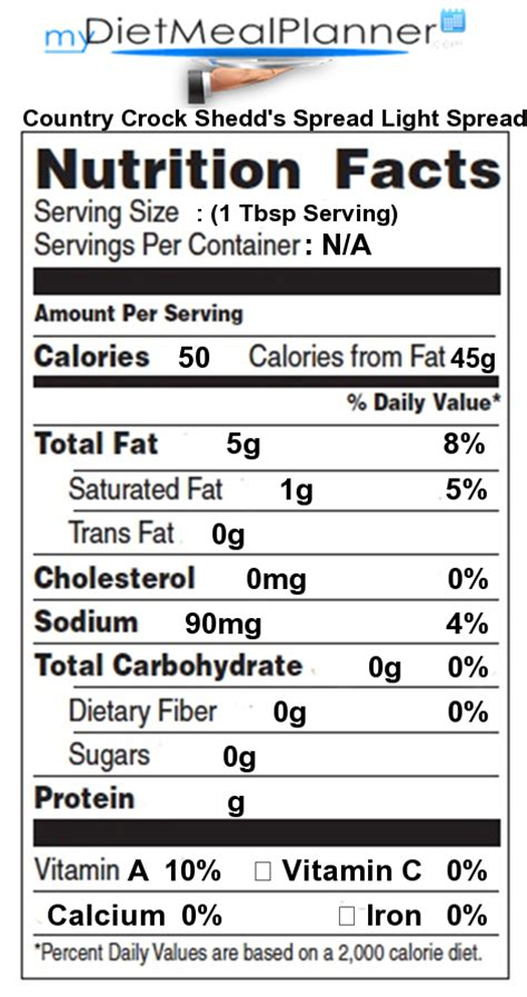 Dannon Light And Fit Yogurt by Nutrition Facts Label Cheese Milk Amp Dairy 12