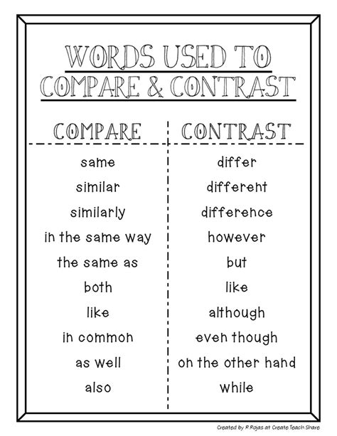 Exle Compare Contrast Essay by Words Used To Compare Contrast Need To Make This Into An Anchor Chart For My Classroom 3rd