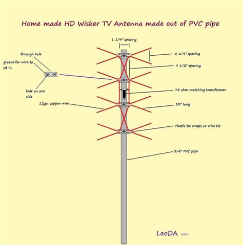 dtv antennas i tried or will try part ii all