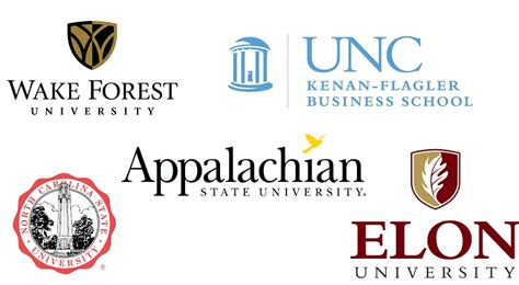 Best Mba Programs In Nc by 5 Best Business Schools In Carolina United States