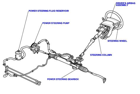 electric power steering 2001 acura mdx parking system where can i find a picture of the power steering hose on the acura mdx