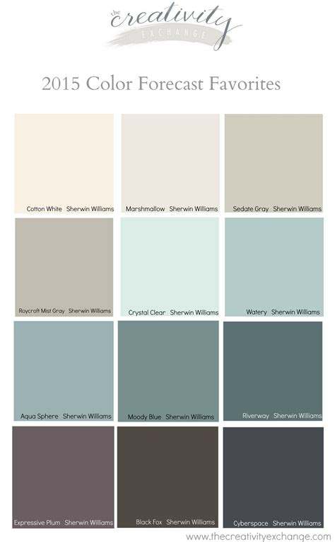 sherwin williams color schemes favorites from the 2015 paint color forecasts