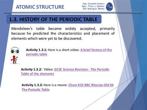 Atom structure gcse bitesize choice image how to guide 17812810815 atom structure gcse bitesize choice image how to guide urtaz Images