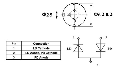 pin configuration of diode fiber coupled laser diode at 650nm