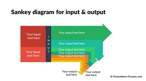 input process output diagram flat design templates for powerpoint process