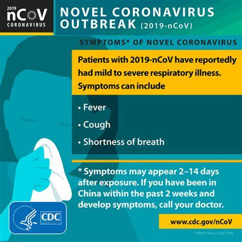coronavirus symptoms covid  worldometer