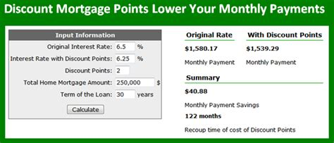 swing loan mortgage discount points break even calculator home mortgage