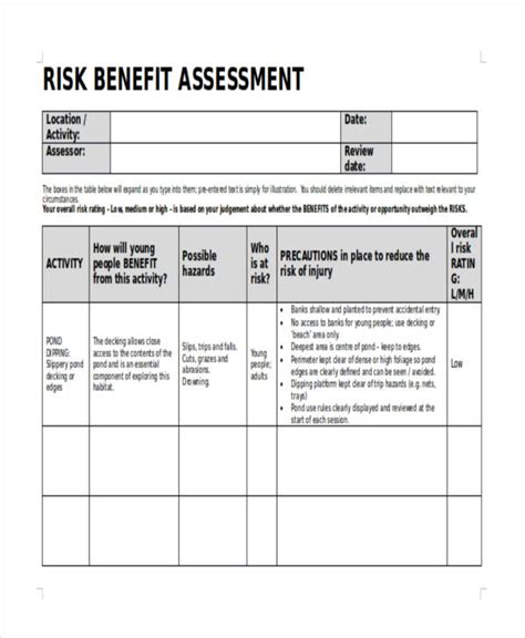 Risk Essment Form Sle Risk Benefit Analysis Template