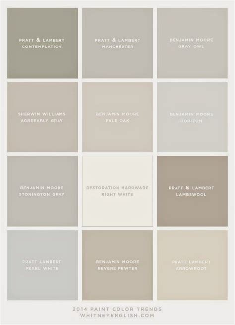 best 25 greige paint ideas on greige paint colors sherwin williams agreeable gray