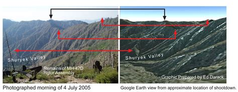Comparing key terrain features between photographs and ...