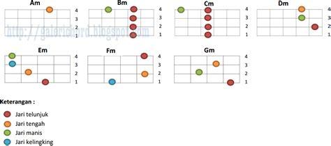 cara bermain gitar ukulele dan kuncinya kunci gitar ukulele atau kentrung senar 4 lengkap galeri