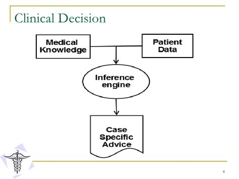 clinical decision support what is clinical decision support system cdss autos post