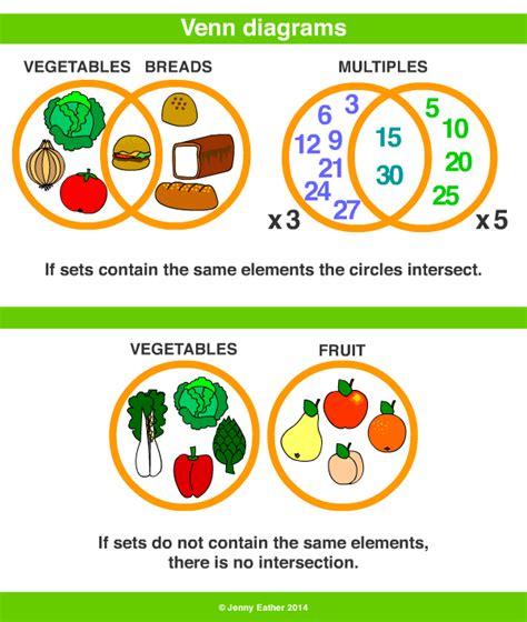 diagrams for children venn diagrams for www pixshark images