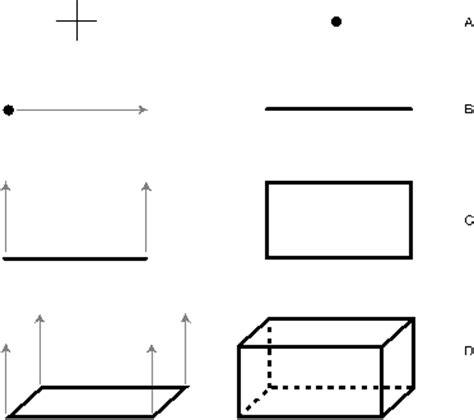 planos en linea teor 237 a dise 241 o 2 elementos que integran el dise 241 o tridimensional
