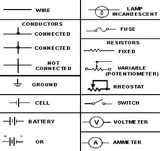 these are some common electrical symbols used in
