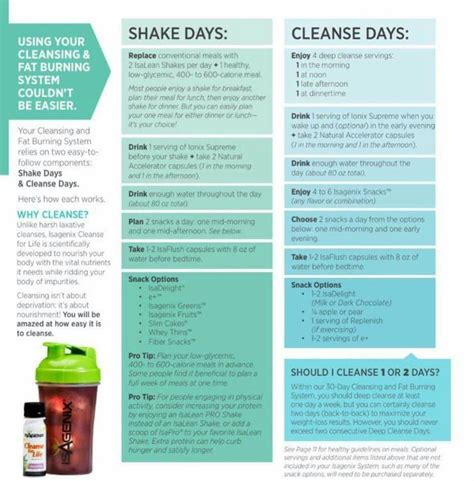 Detox Shake Routine by Images And Photos About Isagenix On Pixstats
