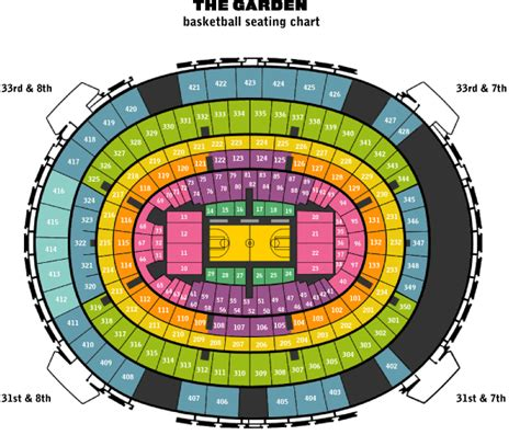 square garden concert seating chart 3d sports empire sports and special event travel packages