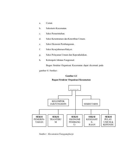 struktur tesis adalah tesis hubungan kemuan kepuasan dan disiplin kerja