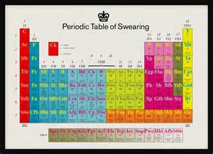 Periodic Table Of by Periodic Table Of Swearing Visual Ly