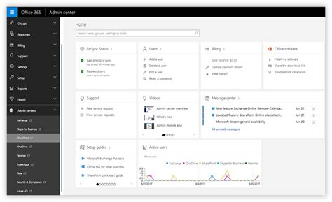 Office 365 Admin Center The Ultimate Guide To Office 365 External Sharegate