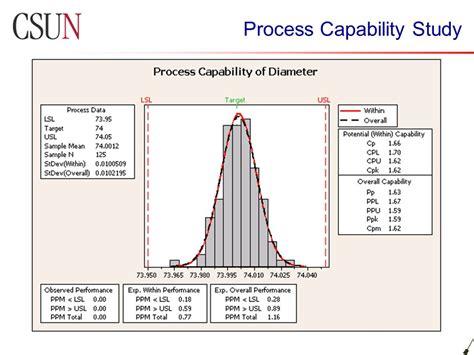 directoryusa biz process capability study template