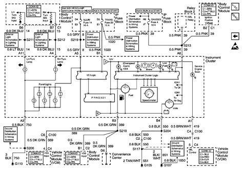 2000 gmc wiring diagram i a 2000 gmc safari with a 4 3 litre engine and auto