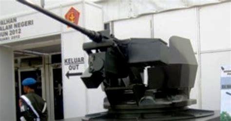 Konsep Sestem Pertahanan Non Militer teknologi alutsista militer indonesia indonesia belarusia
