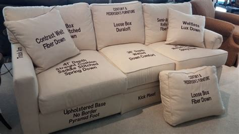 types of upholstery foam the ideal sofa cushion the basic types and a guide on