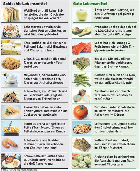 fructose tabelle pdf di 228 tplan diabetiker ausdrucken postsyoutube5a