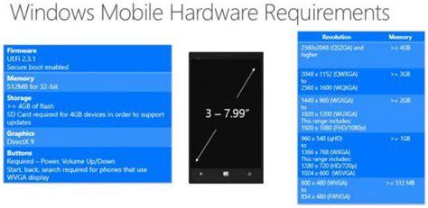 Comptoir De L Info by Windows 10 Arrivera Cet 233 T 233 Le Comptoir Du Hardware