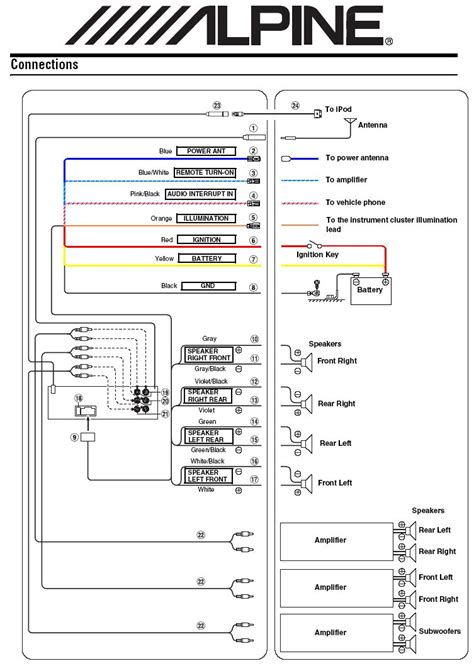 alpine stereo wiring diagram wiring diagram with description
