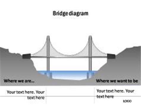 Powerpoint Bridge From Ceo Pack Bridging The Gap Powerpoint Template