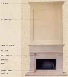 anatomy of a fireplace fireplace mantel anatomy home sweet home