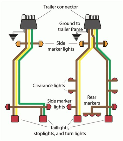 trailer wiring diagram wire diagram for trailer lights efcaviation