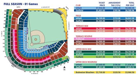 cubs bleacher seats 2017 cubs raising some ticket prices for 2015 bleed cubbie blue
