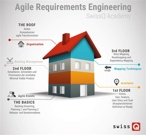 agile software development research papers agile scrum research paper scrum software development